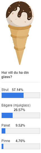 glass omröstning